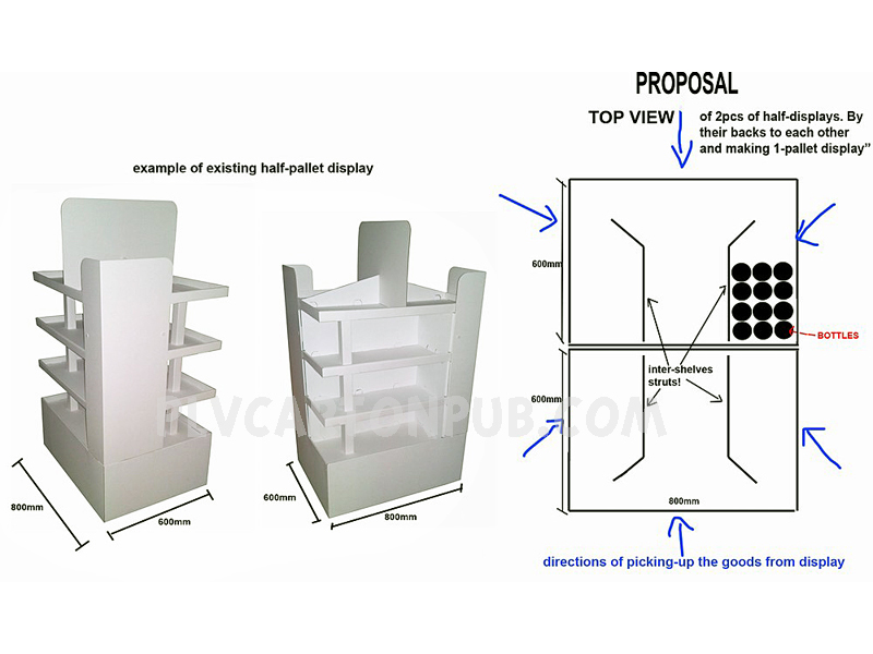 Fabricant de plv carton conception et réalisation