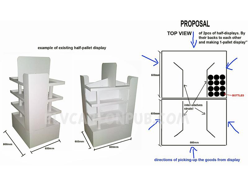 fabricant de plv carton - schéma d'un présentoir